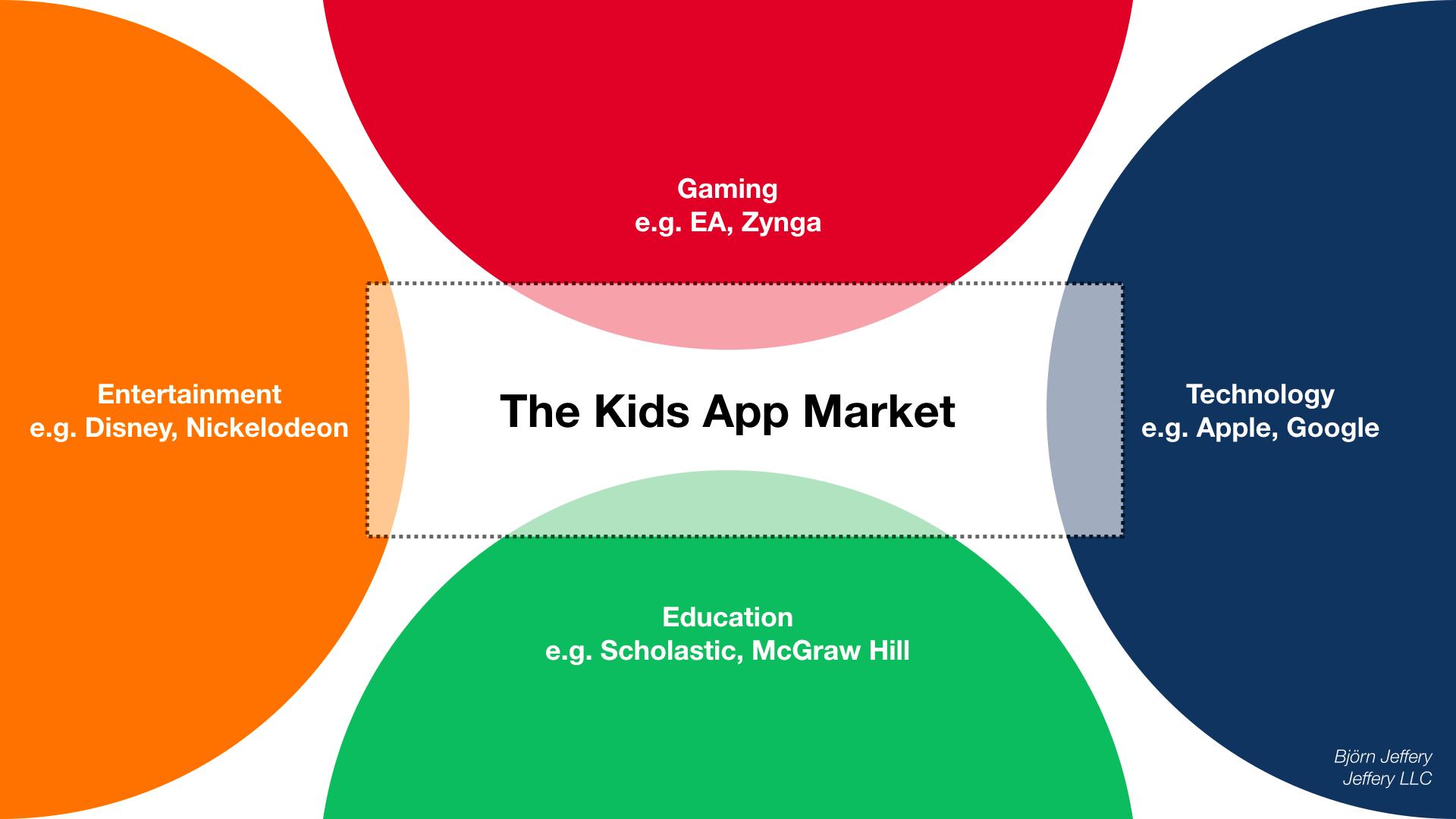 KidsAppMarket.001